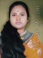 Karnataka Davangere Brides - Karnataka Davangere Girls